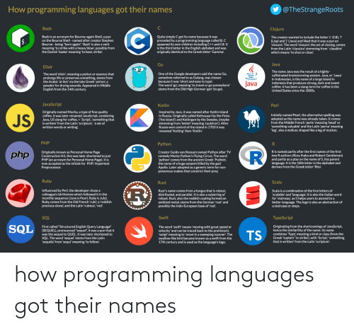 "United: y @TheStrangeRoots  How programming languages got their names  Bash  Clojure  The creator wanted to include the letter 'c' (C#), 'I  (Lisp) and 'j' (Java) and liked that it was a pun on  'closure! The word 'closure, the act of closing, comes  from the Latin 'clausūra' stemming from' clauděre'  which means 'to shut or close!  Bash is an acronym for Bourne-again Shell, a pun  on the Bourne Shell - named after creator Stephen  Bourne - being ""born again"". 'Bash' is also a verb  meaning 'to strike with a heavy blow', possibly from  the Danish 'baske' meaning 'to beat, strike!  Quite simply C got its name because it was  preceded by a programming language called B.C  spawned its own children including C++ and C#.It  is the third letter in the English alphabet and was  originally identical to the Greek letter 'Gamma',  Java  Go  Elixir  The name Java was the result of a highly-  caffeinated brainstorming session. Java, or 'Jawa'  in Indonesian, is the name of a large island in  Indonesia that produces strong, dark and sweet  coffee. It has been a slang term for coffee in the  United States since the 1800s.  One of the Google developers said the name Go,  sometime referred to as Golang, was chosen  because it was 'short and easy to type'  The word 'go, meaning 'to travel or go somewhere'  stems from the Old High German 'gan' (to go).  The word 'elixir', meaning a potion or essence that  prolongs life or preserves something, stems from  the Arabic 'al-ikst' via the late Greek 'xerion', a  powder for drying wounds. Appeared in Middle  English from the 14th century.  Java  JavaScript  Kotlin  Perl  Originally named Mocha, a type of fine quality  coffee, it was later renamed JavaScript, combining  Java, US slang for coffee, + 'Script, 'something that  is written' from the Latin 'scriptum, 'a set of  written words or writing.  Inspired by Java, it was named after Kotlin Island  in Russia. Originally called Kettusaari by the Finns  ('fox island') and Ketlingen by the Swedes, (maybe  stemming from 'kettel' meaning 'cauldron'). After  Russia won control of the island in 1703 it was  Initially named Pearl, the alternative spelling was  adopted as the name was already taken. It comes  from the Middle French 'perle 'meaning 'bead' or  'something valuable' and the Latin 'perna' meaning  'leg, also a mollusc shaped like a leg of mutton.  JS  renamed 'Kotling' then 'Kotlin.  PHP  Python  Ris named partly after the first names of the first  two R authors (Ross Ihaka and Robert Gentleman)  and partly as a play on the name of S, itss parent  langauge. It is the 18th letter in the alphabet and  derives from the Greek letter 'Rho'  php  Originally known as Personal Home Page  Construction Kit, this was later shortened to just  PHP (an acronym for Personal Home Page). It is  now accepted as the initials for PHP: Hypertext  Preprocessor.  Creator Guido van Rossum named Python after TV  comedy Monty Python's Flying Circus. The word  'python' comes from the ancient Greek 'Puthón,  the name of a huge serpent killed by the god  Apollo. Later adopted as a generic term for non-  poisonous snakes that constrict their prey.  Ruby  Scala  Rust  Influenced by Perl, the developer chose a  colleague's birthstone which followed it in the  monthly sequence (June is Pearl, Ruby is July).  Ruby comes from the Old French 'rubi', a 'reddish  precious stone', and the Latin 'rubeus, 'red'.  Rust's name comes from a fungus that is robust,  distributed, and parallel. It is also a substring of  robust. Rust, also the reddish coating formed on  oxidized metal, stems from the German 'rost' and  possibly the Indo-European base of 'red.  Scala is a combination of the first letters of  'scalable' and 'language! It is also the Italian word  for 'stairway', as it helps users to ascend to a  better language. The logo is also an abstraction of  a staircase or steps.  SQL  Swift  TypeScript  SQL  Originating from the shortcomings of JavaScript,  hence the similarility of the name. Its name  combines 'Type', meaning a kind or class (from the  Greek 'tuptein' 'to strike'), with 'Script, 'something  that is written' from the Latin 'scriptum'.  First called ""Structured English Query Language""  (SEQUEL), pronounced ""sequel"", it was a pun that it  was the sequel to QUEL. It was later shortened to  SQL. The word 'sequel' stems from the Latin  'sequela' from 'sequr' meaning 'to follow.  The word 'swift' means 'moving with great speed or  velocity' and can be traced back to the prehistoric  'swipt' meaning to 'move in a sweeping manner'. The  swallow-like bird became known as a swift from the  17th century and is used as the language's logo.  TS how programming languages got their names"