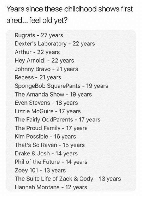 Arthur, Drake, and Drake & Josh: Years since these childhood shows first  aired.. eel old yet?  Rugrats 27 years  Dexter's Laboratory 22 years  Arthur 22 years  Hey Arnold! 22 years  Johnny Bravo 21 years  Recess 21 years  SpongeBob SquarePants 19 years  The Amanda Show 19 years  Even Stevens 18 years  Lizzie McGuire 17 years  The Fairly OddParents 17 years  The Proud Family 17 years  Kim Possible - 16 years  That's So Raven 15 years  Drake & Josh 14 years  Phil of the Future 14 years  Zoey 101- 13 years  The Suite Life of Zack & Cody 13 years  Hannah Montana 12 years