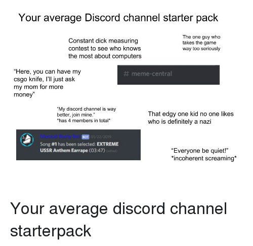 "Money Meme: Your average Discord channel starter pack  Constant dick measuring  contest to see who knows  the most about computers  The one guy who  takes the game  way too seriously  ""Here, you can have my  csgo knife, l'll iust ask  my mom for more  money  # meme-central  13  My discord channel is way  better, join mine.""  has 4 members in total*  hat edgy one kid no one likes  who is definitely a nazi  Song #1 has been selected: EXTREME  USSR Anthem Earrape (03:47)  ""Everyone be quiet!""  incoherent screaming"