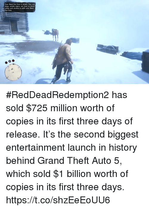 grand theft: Your Dead Eye Core is empty. You carn  sleep, smoke cigars, eat food, or drink  coffee αnd alcohol to refill your Dead  Eye Core. #RedDeadRedemption2 has sold $725 million worth of copies in its first three days of release. It's the second biggest entertainment launch in history behind Grand Theft Auto 5, which sold $1 billion worth of copies in its first three days. https://t.co/shzEeEoUU6