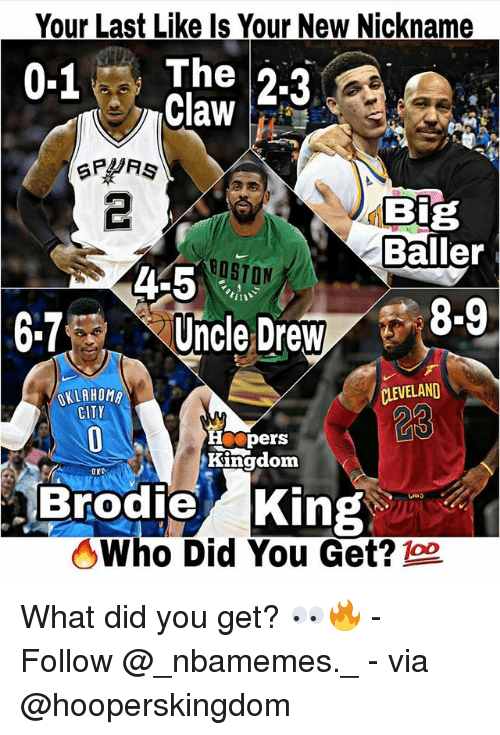 What Did You Get: Your Last Like Is Your New Nickname  0-1 The 2-3  Claw  BIB  Baller  1,  OSTON  4-5  87 Uncle Dre 8.9  AKLAHOMA  CLEVELAND  23  pers  Kingdom  Brodie King  Who Did You Get? What did you get? 👀🔥 - Follow @_nbamemes._ - via @hooperskingdom