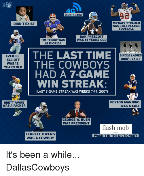 Single Lady: YWAYNE  DIDN'T EXIST  MICHAEL STRAHAN  DIDN'T EXIST  WAS STILL PLAYING  FOOTBALL  DAK PRESCOTT  WAS 14 YEARS OLD  TIM TEBOW WAS  AT FLORIDA  THE LAST TIME  SINGLE LADIES  EZEKIEL  DIDN'T EXIST  ELLIOTT  THE COWBOYS  WAS 12  YEARS OLD  HAD A 7-GAME  WIN STREAK:  1P  (LAST 7-GAME STREAK WAS WEEKS 7-14, 2007)  PEYTON MANNING  BRETT FAVRE  WAS A COLT  WAS A PACKER  GEORGE W. BUSH  WAS PRESIDENT  flash mob  noun  TERRELL OWENS  WASN'T IN THE DICTIONARY  WAS A COWBOY It's been a while... DallasCowboys