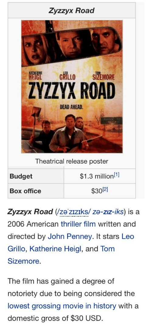 Thriller, American, and Box Office: Zyzzyx Road  ZYZZYX ROAD  DEAD AHEAD.  Theatrical release poster   Budget  $1.3 million  Box office  $30121  Zyzzyx Road (/ze'ziziks/ ze-zız-iks) is a  2006 American thriller film written and  directed by John Penney. It stars Leo  Grillo, Katherine Heigl, and Tom  Sizemore  The film has gained a degree of  notoriety due to being considered the  lowest grossing movie in history with a  domestic gross of $30 USD.